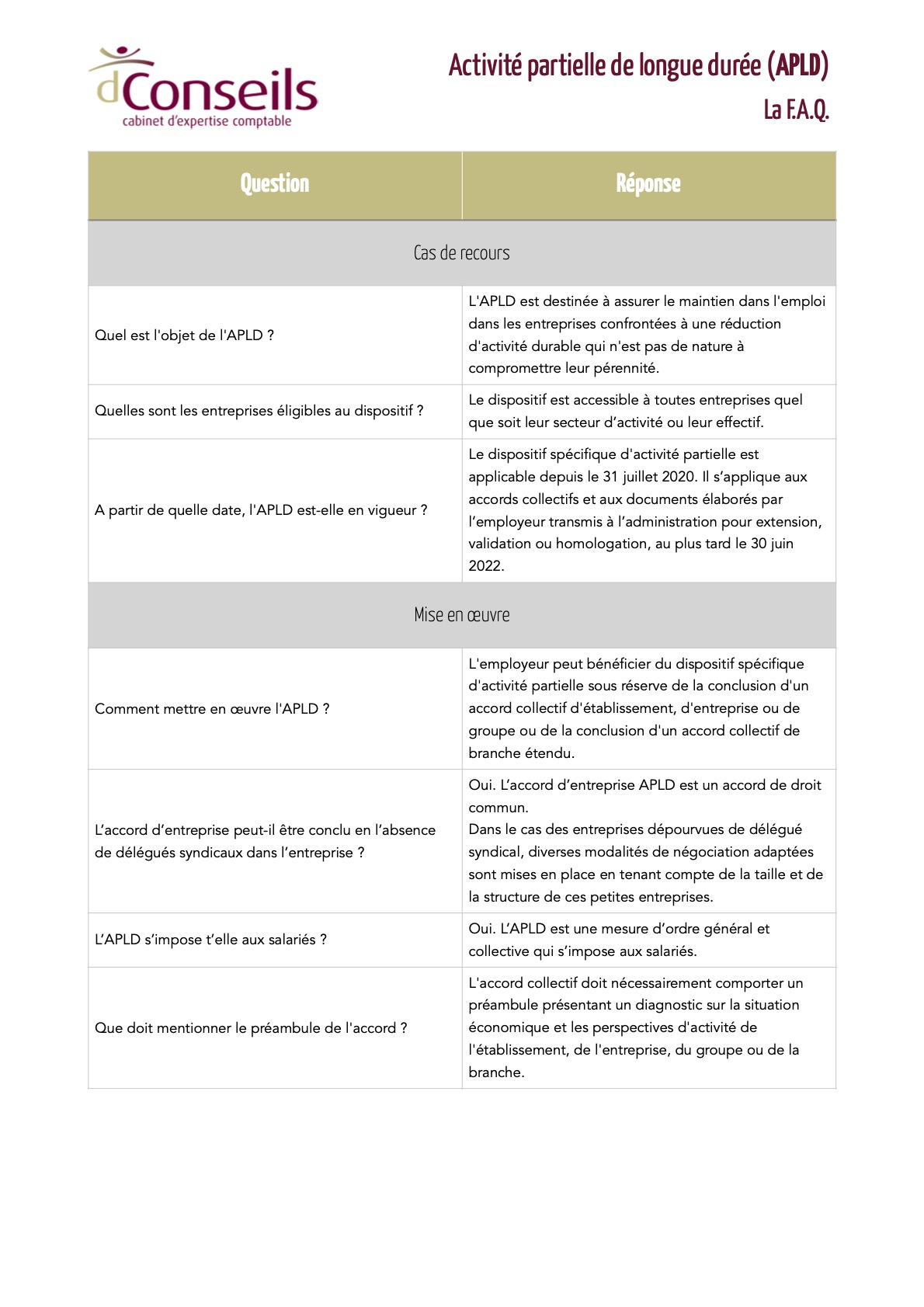 Activité partielle de longue durée - la F.A.Q. - 1ère page